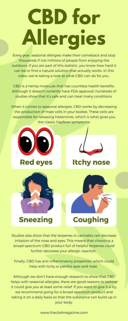 cbd for allergies