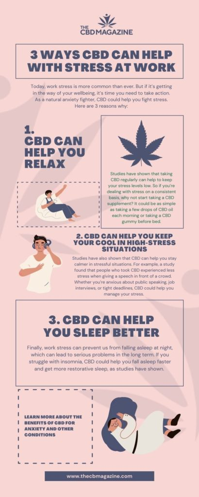 3 ways cbd can help with stress at work - the cbd magazine