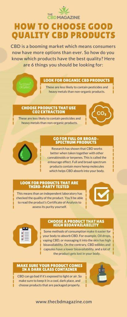 how to choose good quality cbd products - the cbd magazine