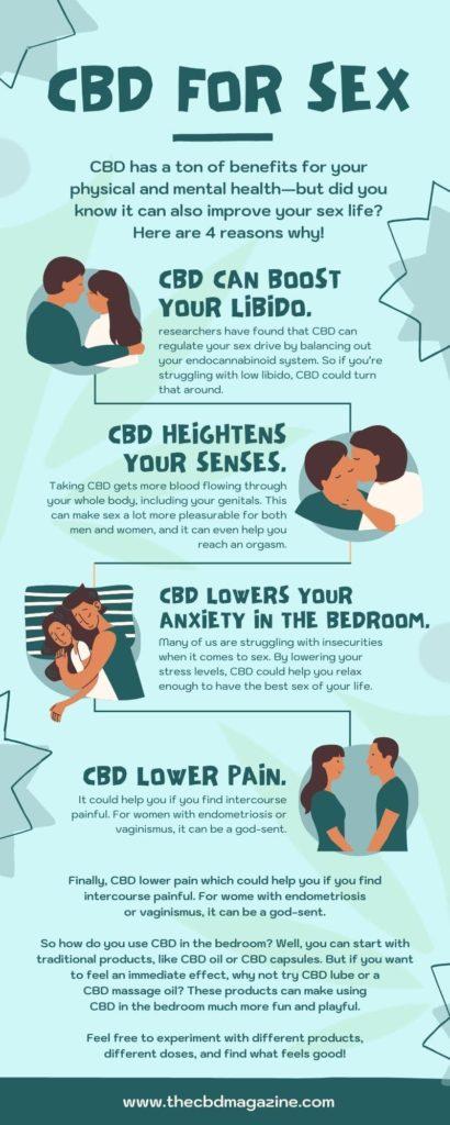 cbd for sex